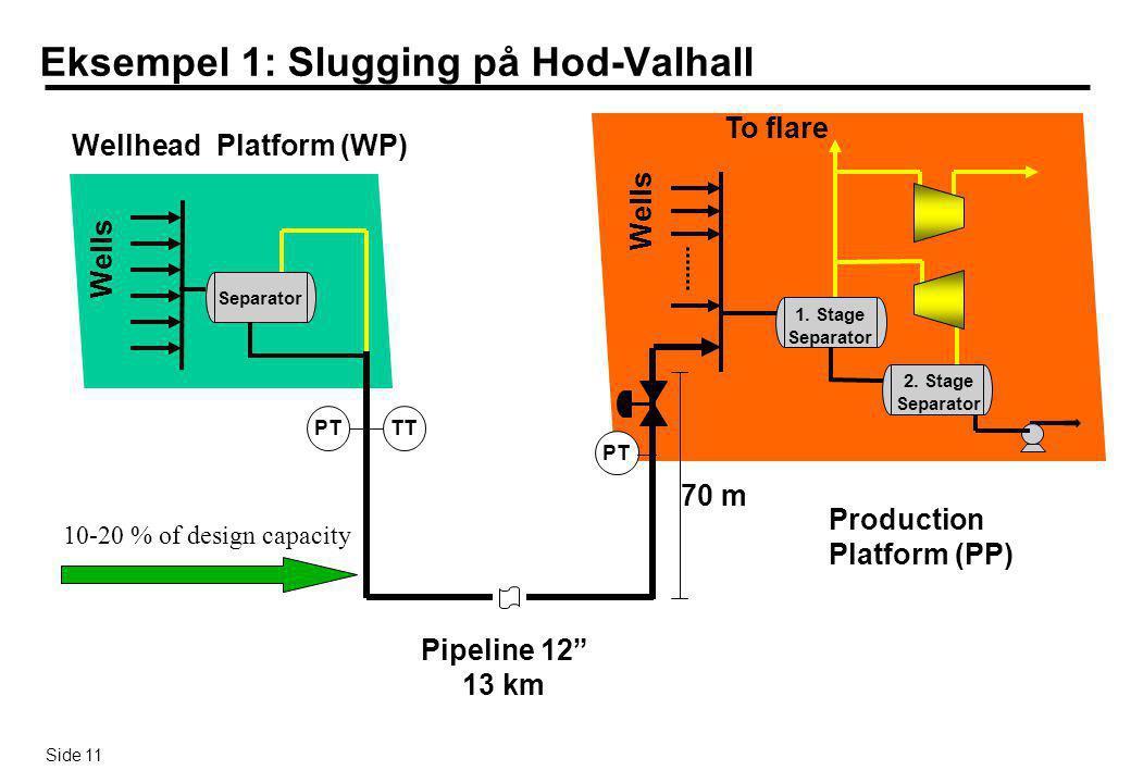 """Side 11 Eksempel 1: Slugging på Hod-Valhall Separator PT TT Pipeline 12"""" 13 km 70 m Wells Wellhead Platform (WP) Wells 2. Stage Separator 1. Stage Sep"""