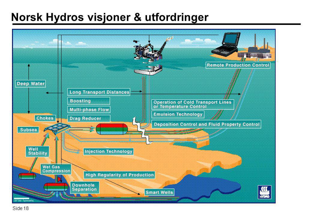 Side 18 Norsk Hydros visjoner & utfordringer