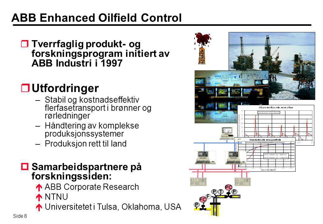 Side 8 ABB Enhanced Oilfield Control  Tverrfaglig produkt- og forskningsprogram initiert av ABB Industri i 1997  Utfordringer –Stabil og kostnadseff