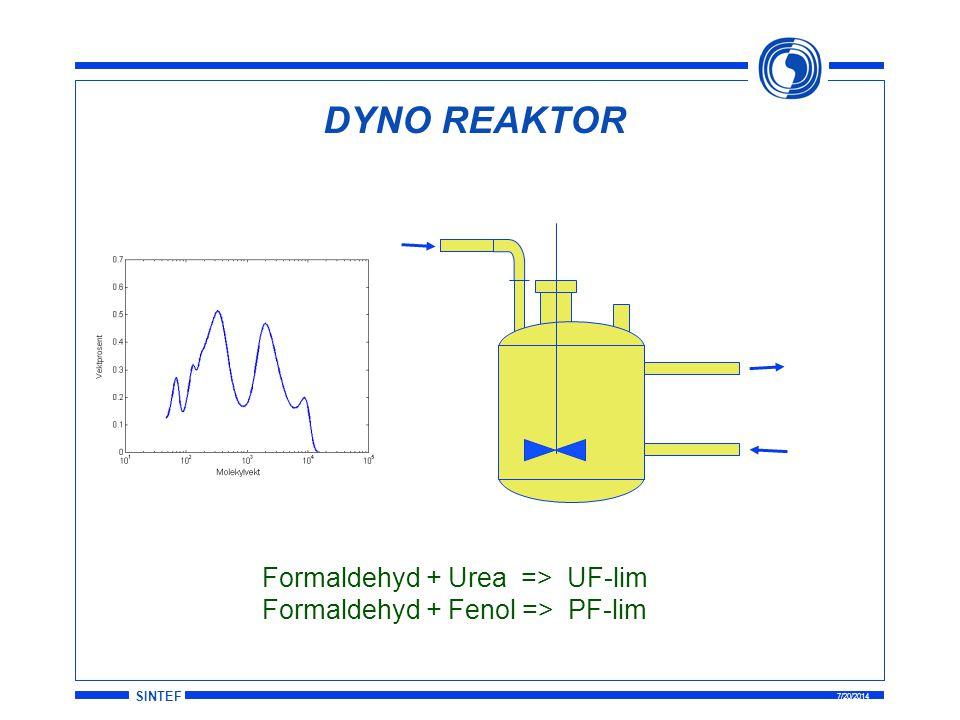 SINTEF 7/20/2014 DYNO REAKTOR Formaldehyd + Urea => UF-lim Formaldehyd + Fenol => PF-lim