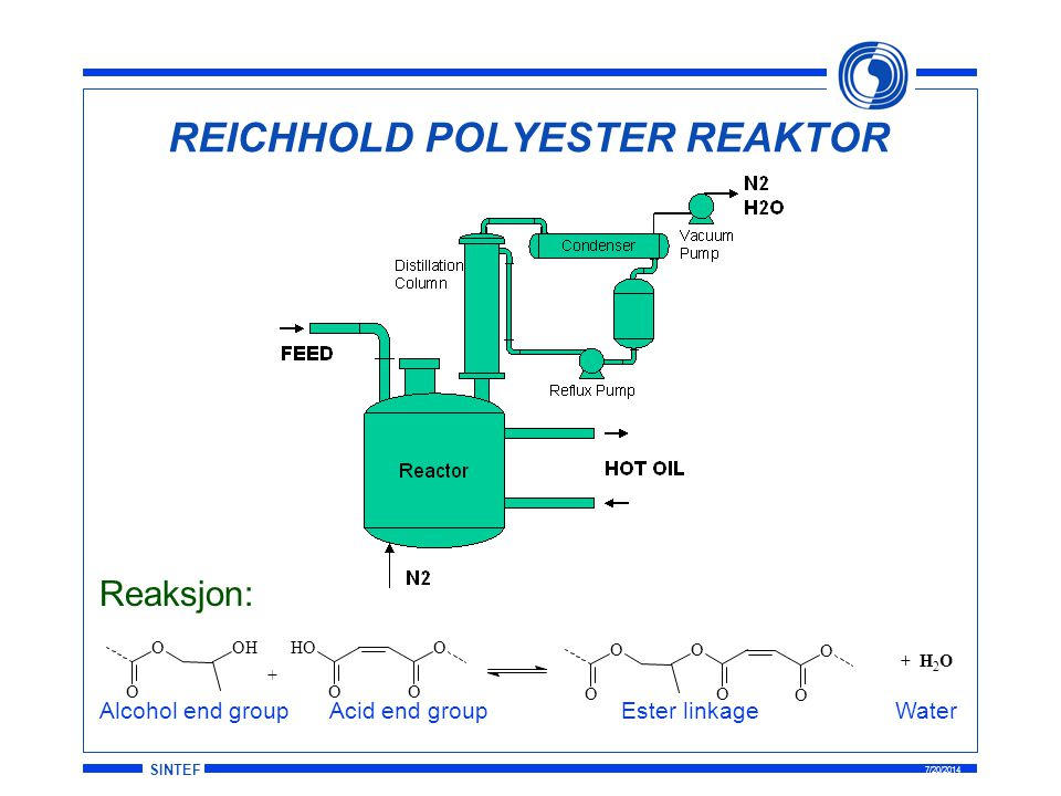 SINTEF 7/20/2014 REICHHOLD POLYESTER REAKTOR + O OO HOO O OH O O O O O O + H 2 O Alcohol end groupAcid end groupEster linkageWater Reaksjon: