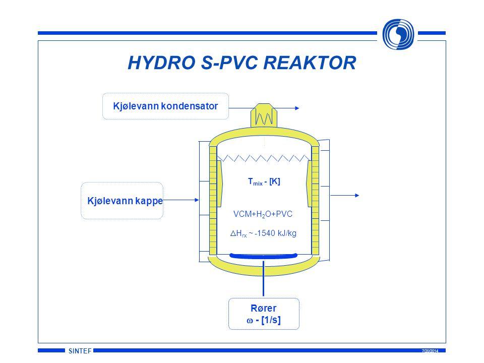 SINTEF 7/20/2014 HYDRO S-PVC REAKTOR Rører  - [1/s] T mix - [K] VCM+H 2 O+PVC  H rx ~ -1540 kJ/kg Kjølevann kondensator Kjølevann kappe