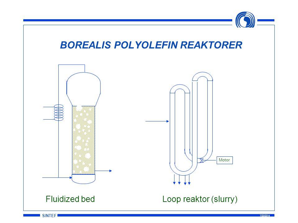 SINTEF 7/20/2014 BOREALIS POLYOLEFIN REAKTORER Fluidized bedLoop reaktor (slurry) Motor