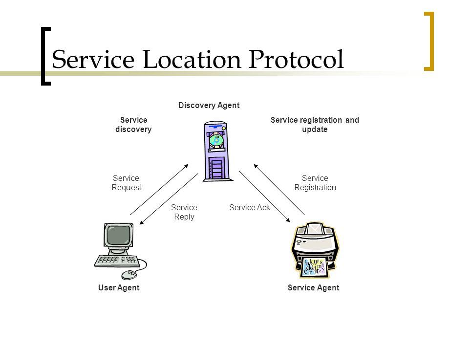 Service Location Protocol User AgentService Agent Service Request Service Reply Service Ack Service Registration Discovery Agent Service discovery Service registration and update
