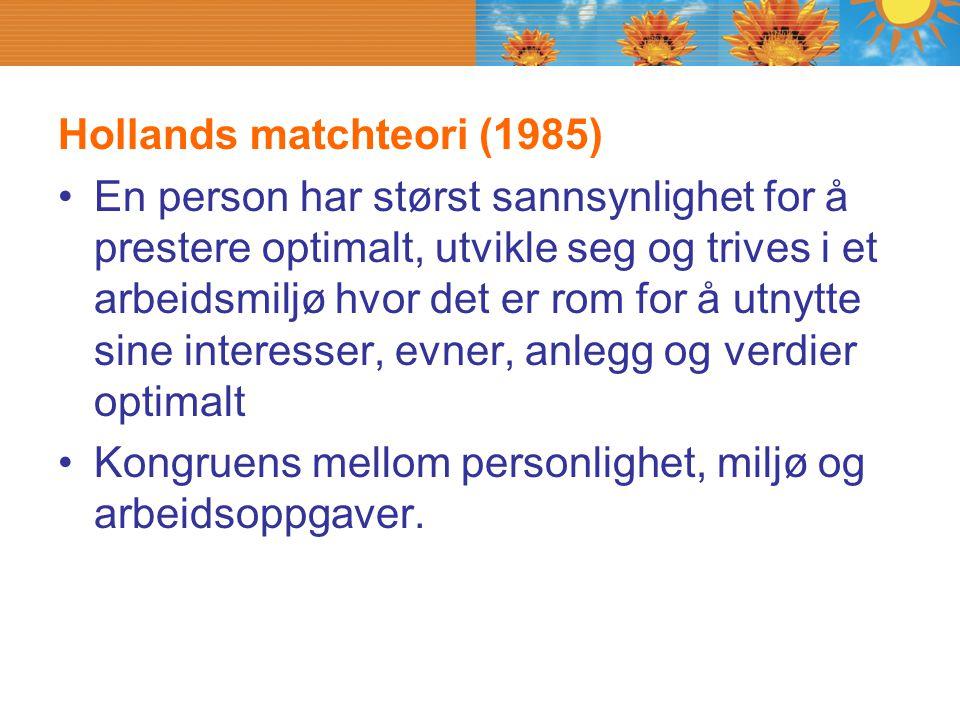 Hollands matchteori (1985) En person har størst sannsynlighet for å prestere optimalt, utvikle seg og trives i et arbeidsmiljø hvor det er rom for å u