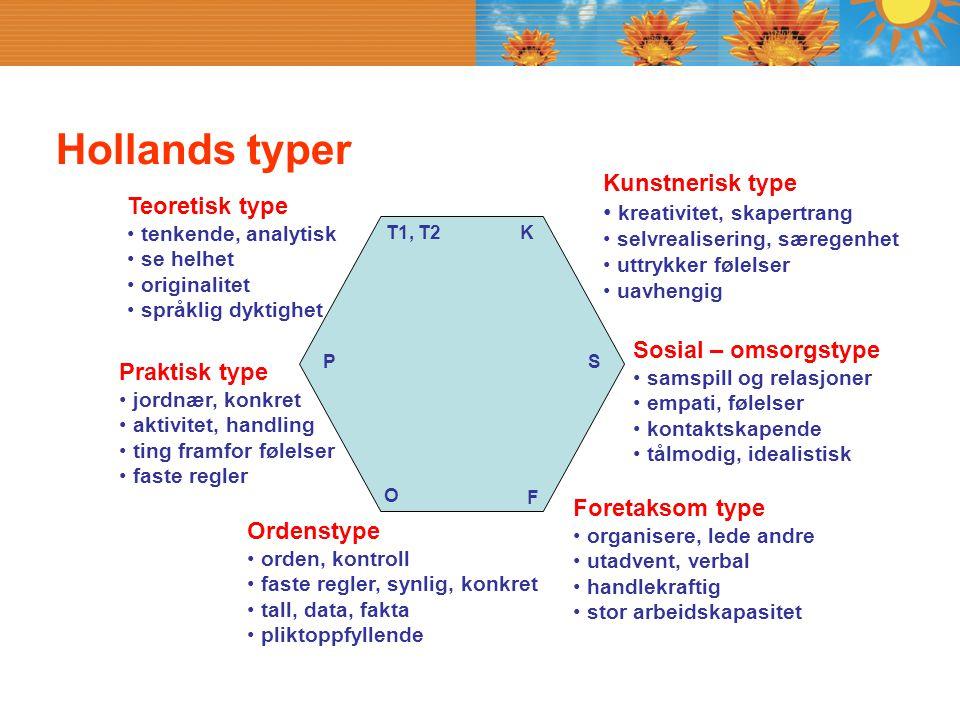 Hollands typer Praktisk type jordnær, konkret aktivitet, handling ting framfor følelser faste regler Teoretisk type tenkende, analytisk se helhet orig