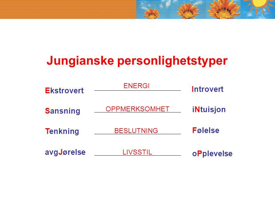 Jungianske personlighetstyper Ekstrovert Introvert ENERGI Sansning iNtuisjon OPPMERKSOMHET Tenkning Følelse BESLUTNING avgJørelse oPplevelse LIVSSTIL