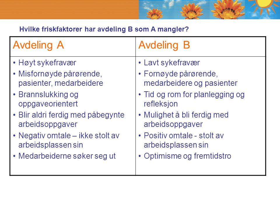 Avdeling AAvdeling B Høyt sykefravær Misfornøyde pårørende, pasienter, medarbeidere Brannslukking og oppgaveorientert Blir aldri ferdig med påbegynte