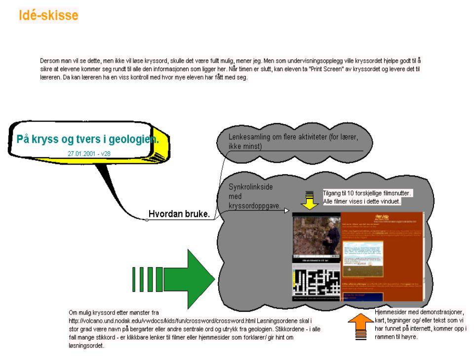 Kryssordets pedagogiske funksjon: Konkret oppgave Hjelp til å finne ut hva det skal fokuseres på Navigasjon til de riktige stedene på nettet Tilbakemelding Repetisjon Mulighet for at neste økt blir en fortsettelse, ikke bare repetisjon