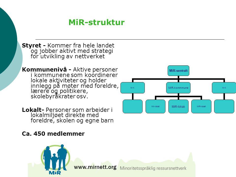 MiR lokallag finnes nå i:  Oslo  Bergen  Bodø  Drammen  Fredrikstad  Nedre Romerika  …og nye i år: Trondheim www.mirnett.org