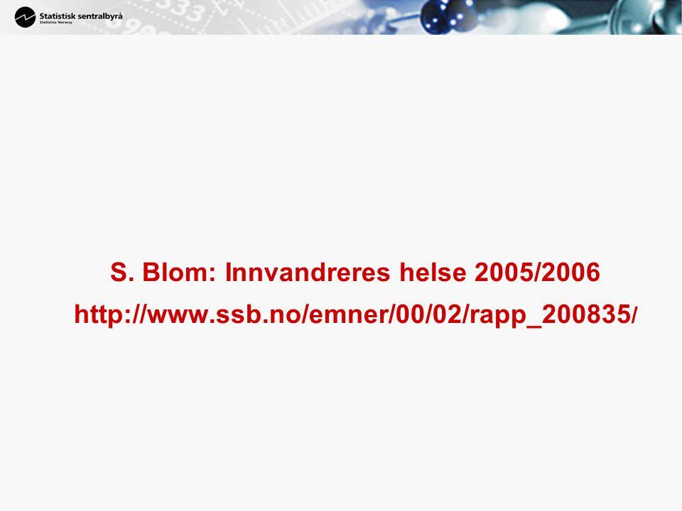 25 S. Blom: Innvandreres helse 2005/2006 http://www.ssb.no/emner/00/02/rapp_200835 /
