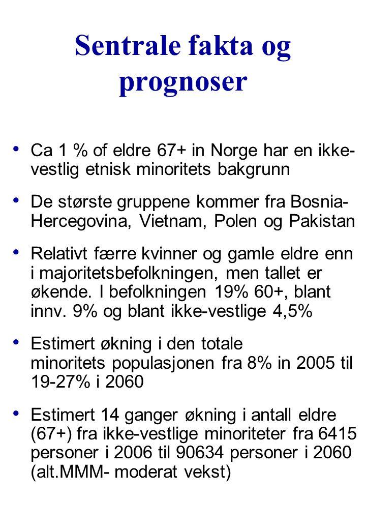 Sentrale fakta og prognoser Ca 1 % of eldre 67+ in Norge har en ikke- vestlig etnisk minoritets bakgrunn De største gruppene kommer fra Bosnia- Hercegovina, Vietnam, Polen og Pakistan Relativt færre kvinner og gamle eldre enn i majoritetsbefolkningen, men tallet er økende.