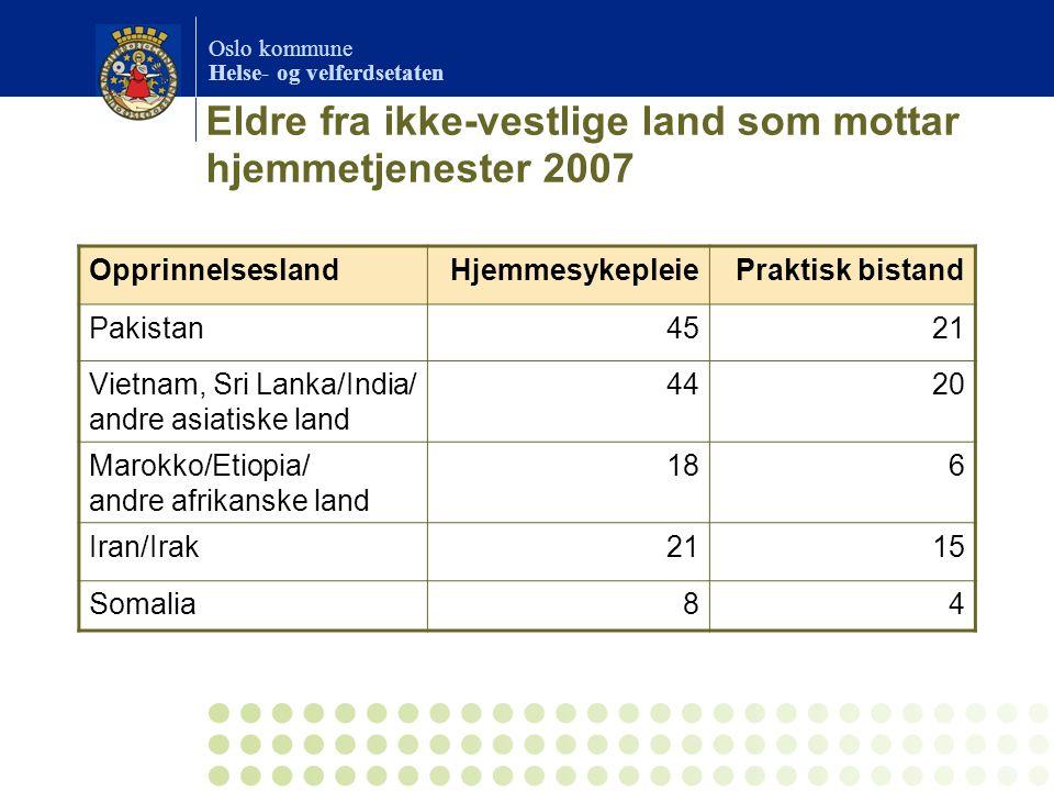 Oslo kommune Helse- og velferdsetaten Eldre fra ikke-vestlige land som mottar hjemmetjenester 2007 OpprinnelseslandHjemmesykepleiePraktisk bistand Pak