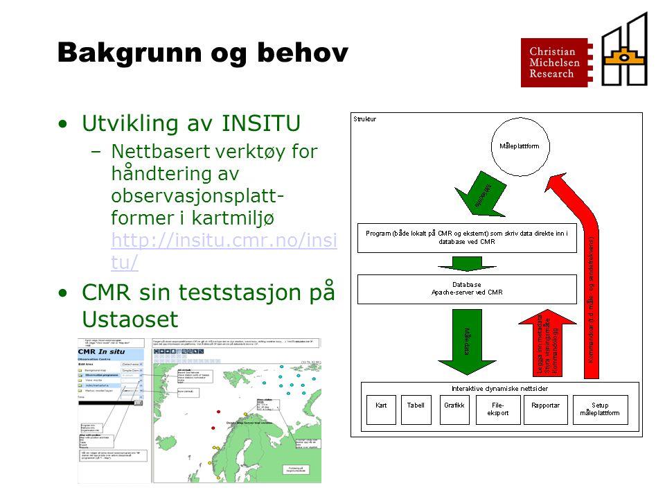 Bakgrunn og behov Utvikling av INSITU –Nettbasert verktøy for håndtering av observasjonsplatt- former i kartmiljø http://insitu.cmr.no/insi tu/ http://insitu.cmr.no/insi tu/ CMR sin teststasjon på Ustaoset