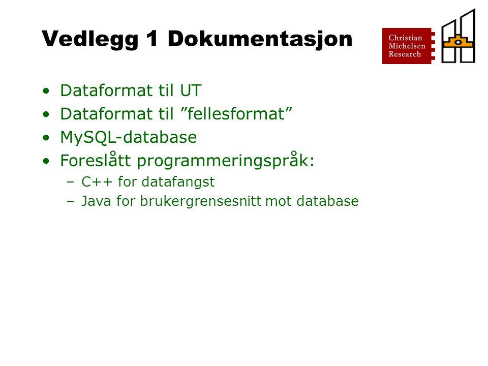 Vedlegg 1 Dokumentasjon Dataformat til UT Dataformat til fellesformat MySQL-database Foreslått programmeringspråk: –C++ for datafangst –Java for brukergrensesnitt mot database