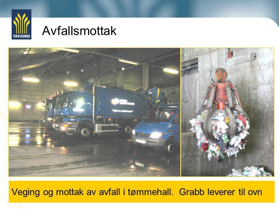 Ovn 1 kg avfall = 2,5 KWh