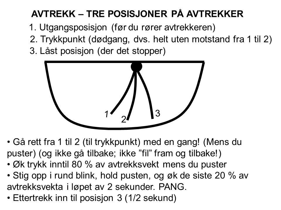 AVTREKK – TRE POSISJONER PÅ AVTREKKER 1 2 3 1.Utgangsposisjon (før du rører avtrekkeren) Gå rett fra 1 til 2 (til trykkpunkt) med en gang! (Mens du pu