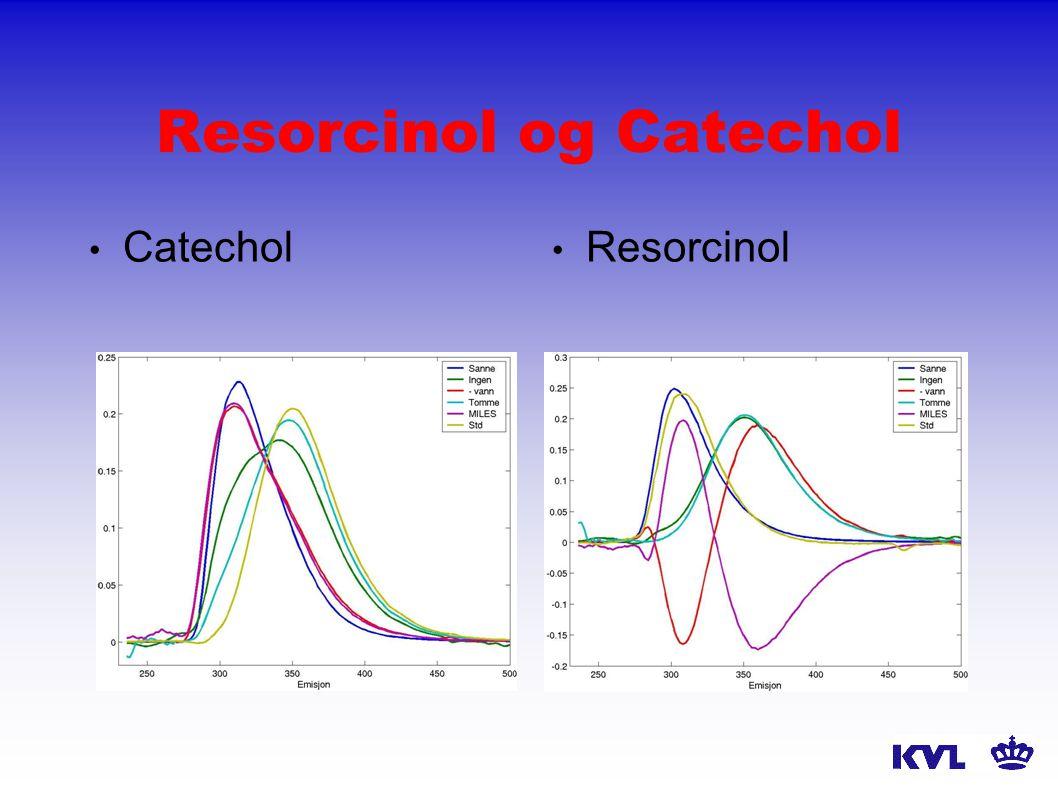 Resorcinol og Catechol Catechol Resorcinol
