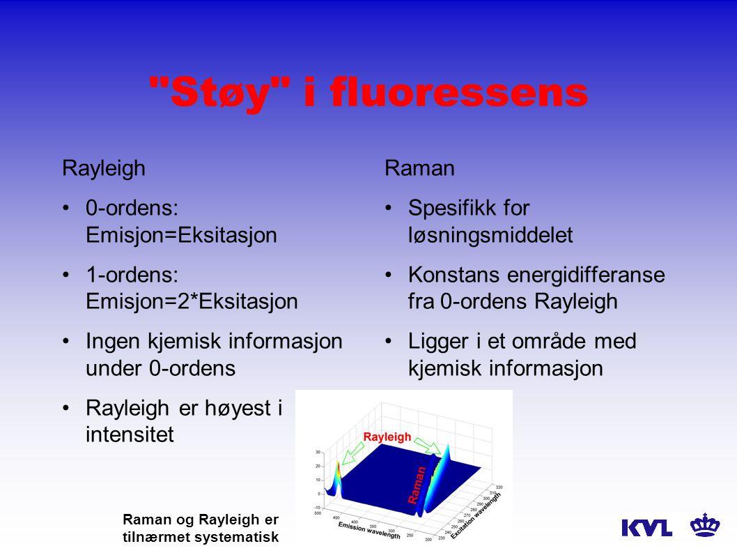 Støy i fluoressens Rayleigh 0-ordens: Emisjon=Eksitasjon 1-ordens: Emisjon=2*Eksitasjon Ingen kjemisk informasjon under 0-ordens Rayleigh er høyest i intensitet Raman Spesifikk for løsningsmiddelet Konstans energidifferanse fra 0-ordens Rayleigh Ligger i et område med kjemisk informasjon Raman og Rayleigh er tilnærmet systematisk