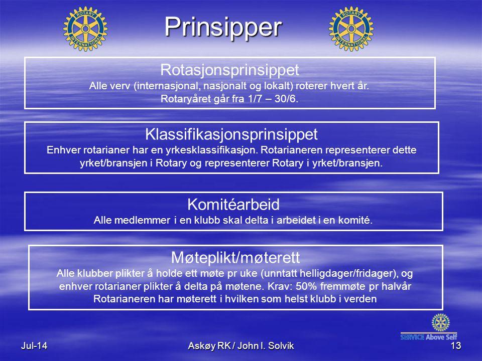 Jul-14Askøy RK / John I. Solvik13 Rotasjonsprinsippet Alle verv (internasjonal, nasjonalt og lokalt) roterer hvert år. Rotaryåret går fra 1/7 – 30/6.
