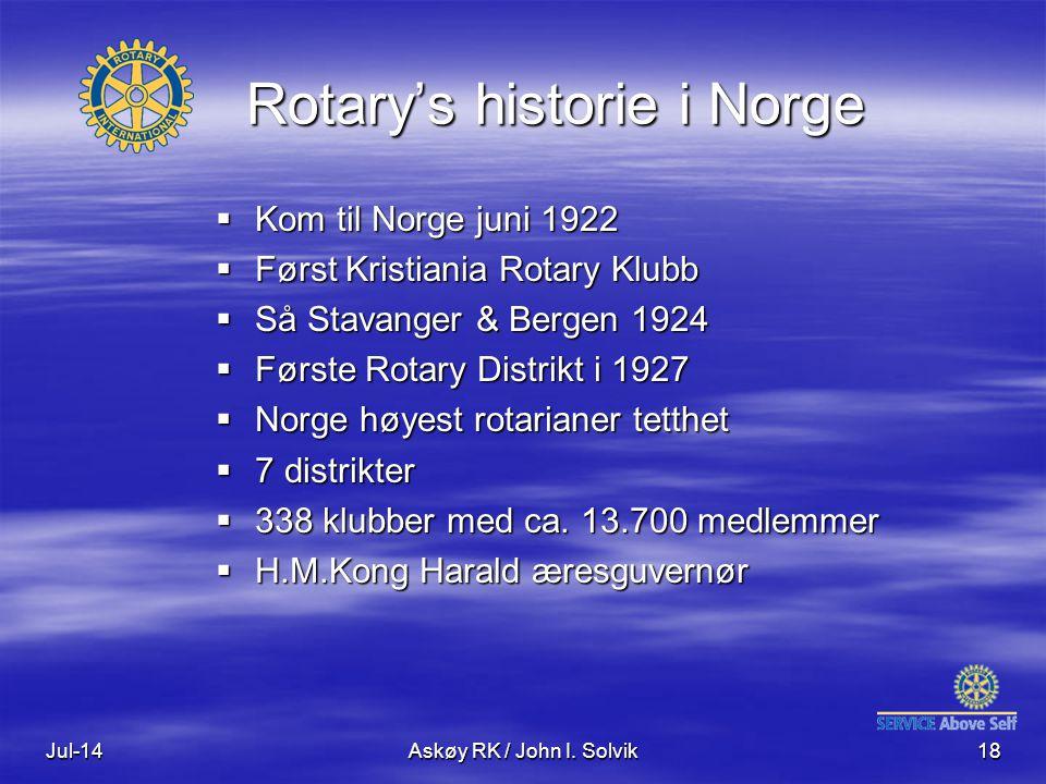 Jul-14Askøy RK / John I. Solvik18 Rotary's historie i Norge  Kom til Norge juni 1922  Først Kristiania Rotary Klubb  Så Stavanger & Bergen 1924  F