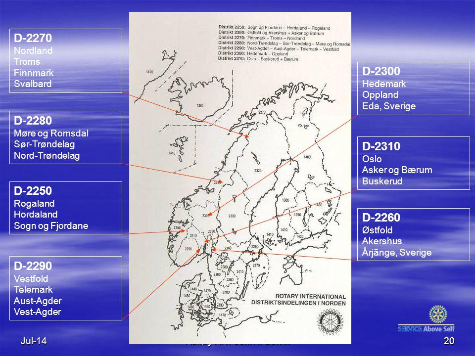 Jul-14Askøy RK / John I. Solvik20 D-2270 Nordland Troms Finnmark Svalbard D-2280 Møre og Romsdal Sør-Trøndelag Nord-Trøndelag D-2250 Rogaland Hordalan