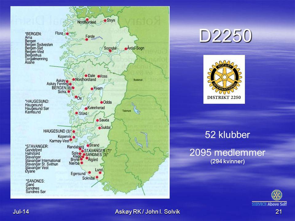 Jul-14Askøy RK / John I. Solvik21 D2250 52 klubber 2095 medlemmer (294 kvinner)