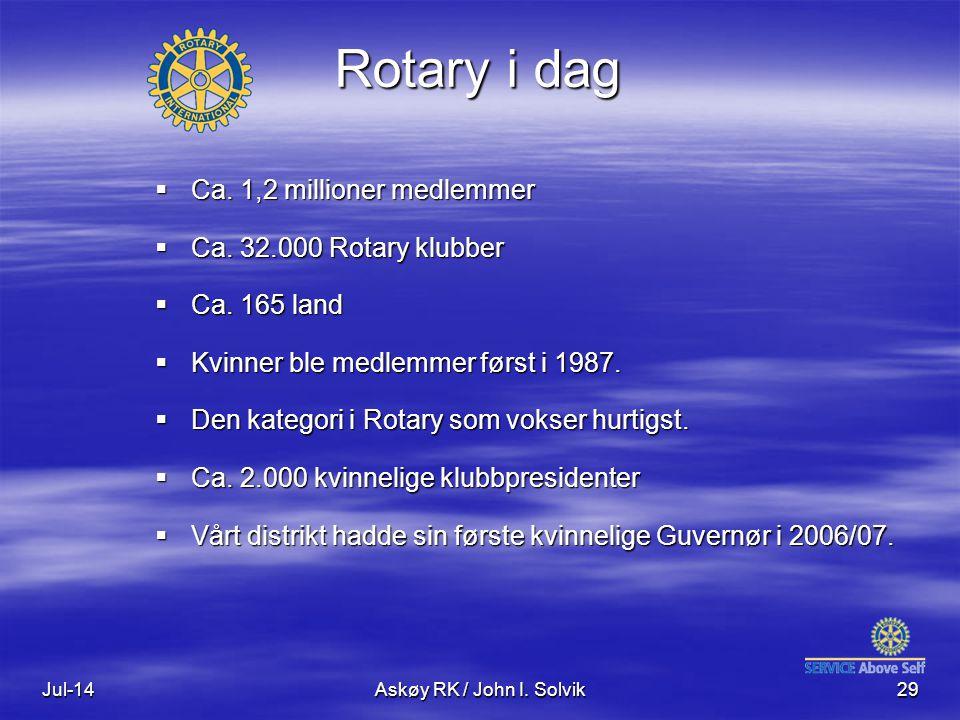 Jul-14Askøy RK / John I. Solvik29 Rotary i dag  Ca. 1,2 millioner medlemmer  Ca. 32.000 Rotary klubber  Ca. 165 land  Kvinner ble medlemmer først