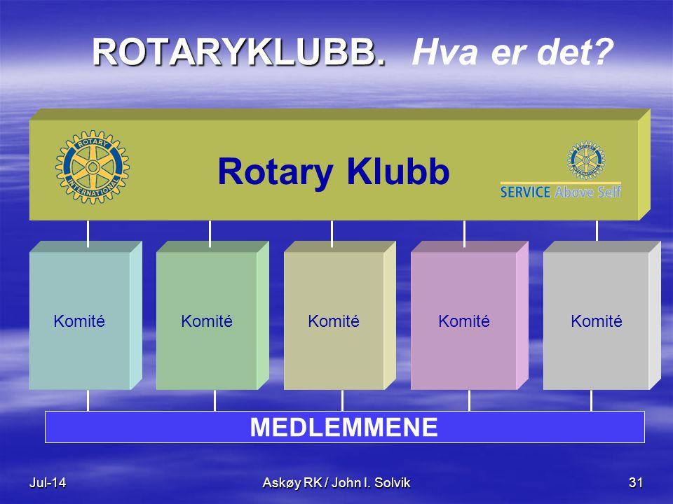 Jul-14Askøy RK / John I. Solvik31 ROTARYKLUBB. ROTARYKLUBB. Hva er det? Komité Rotary Klubb MEDLEMMENE Komité