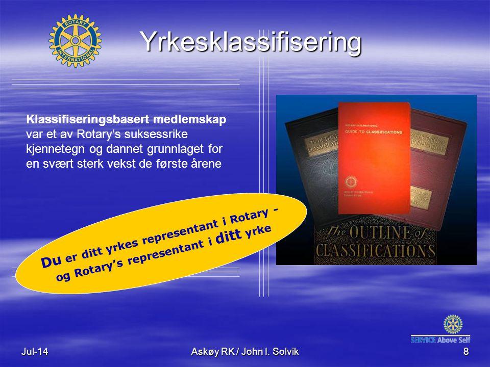 Jul-14Askøy RK / John I. Solvik8 Du er ditt yrkes representant i Rotary - og Rotary's representant i ditt yrke Yrkesklassifisering Klassifiseringsbase