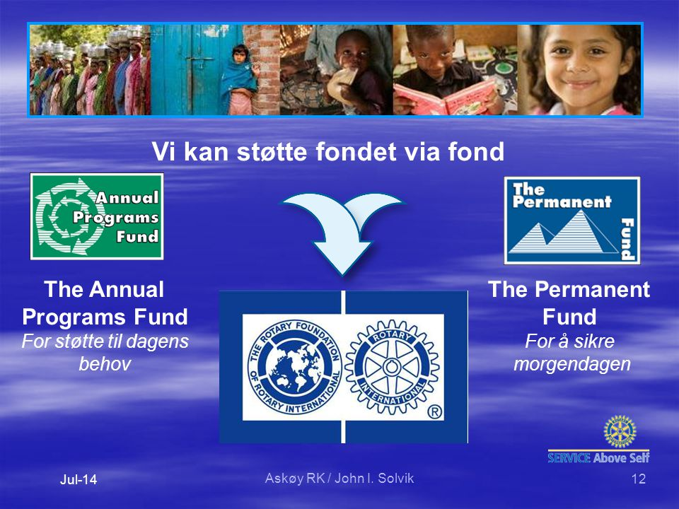 The Annual Programs Fund For støtte til dagens behov The Permanent Fund For å sikre morgendagen Vi kan støtte fondet via fond Jul-14 12 Askøy RK / John I.