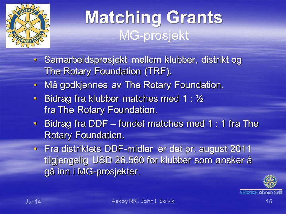 Samarbeidsprosjekt mellom klubber, distrikt og The Rotary Foundation (TRF).Samarbeidsprosjekt mellom klubber, distrikt og The Rotary Foundation (TRF).