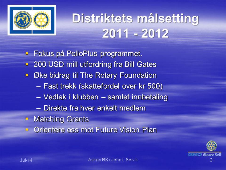 Fokus på PolioPlus programmet.