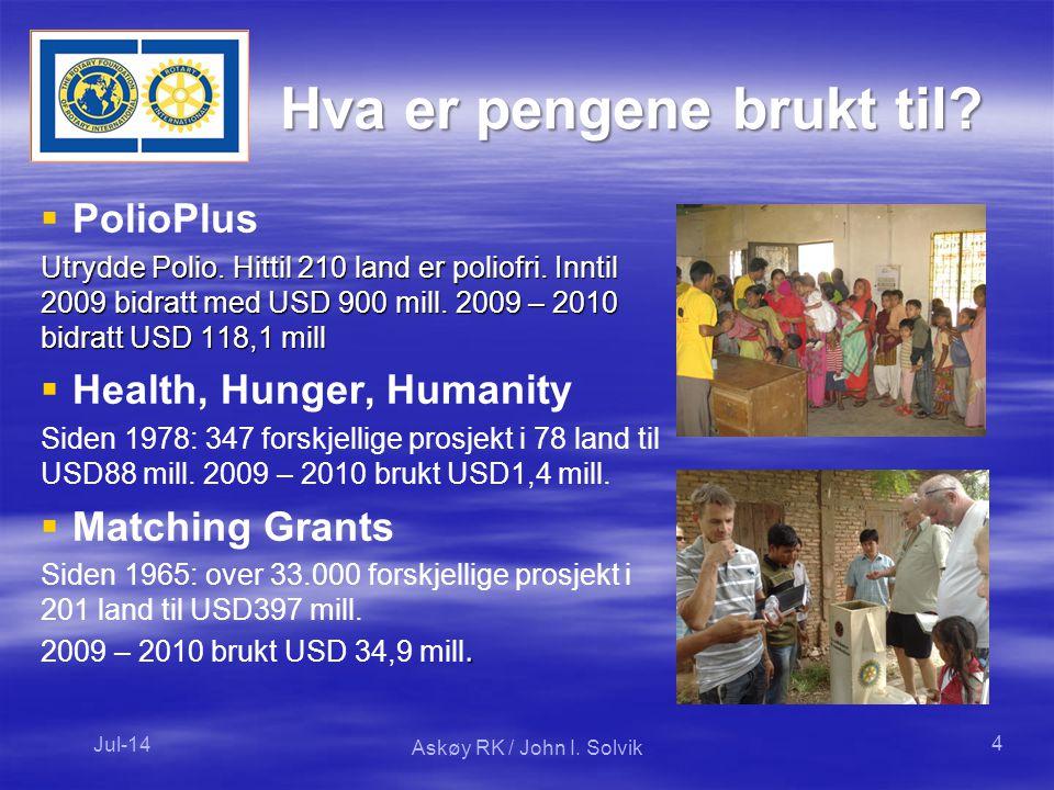   PolioPlus Utrydde Polio. Hittil 210 land er poliofri.