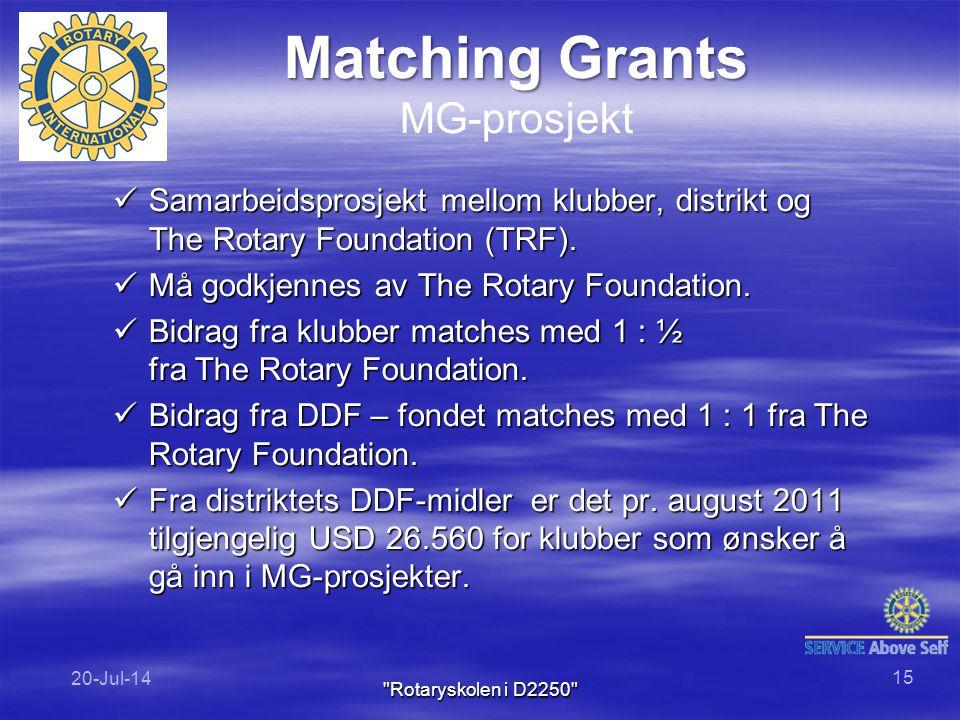 Samarbeidsprosjekt mellom klubber, distrikt og The Rotary Foundation (TRF).
