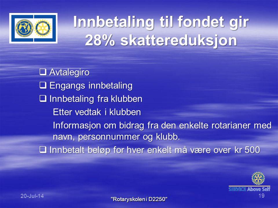  Avtalegiro  Engangs innbetaling  Innbetaling fra klubben Etter vedtak i klubben Informasjon om bidrag fra den enkelte rotarianer med navn, personnummer og klubb.