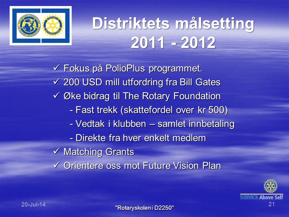 Fokus på PolioPlus programmet. Fokus på PolioPlus programmet.