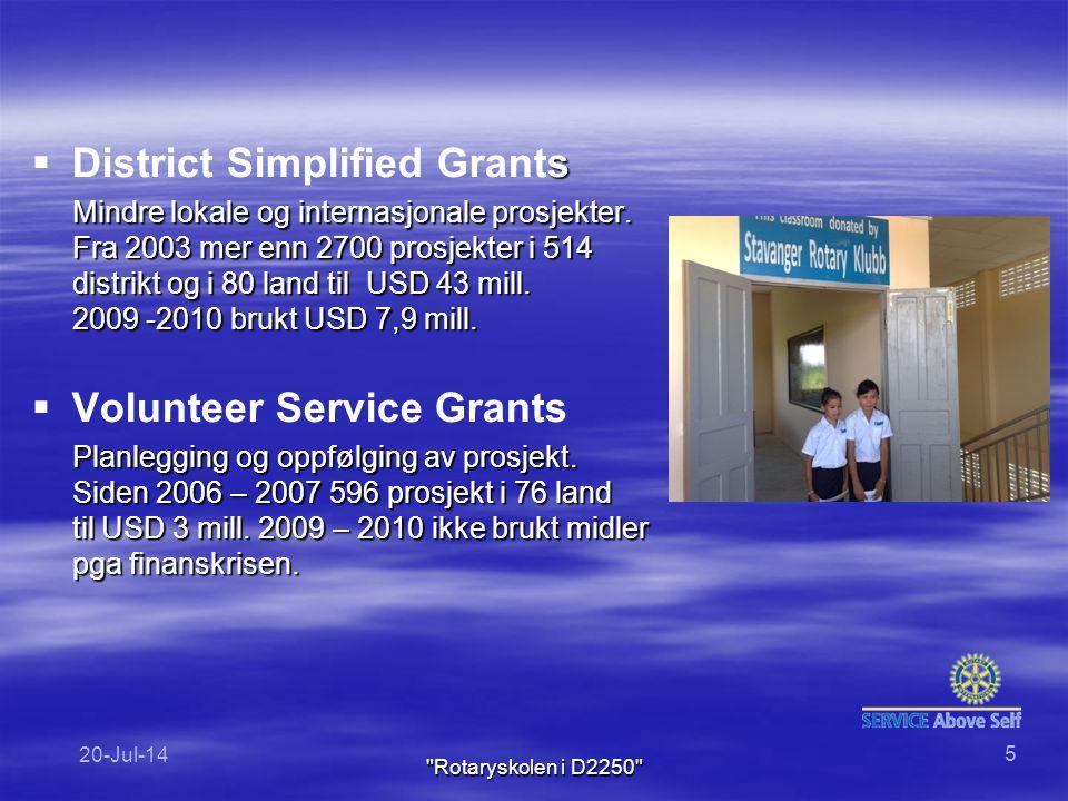  s  District Simplified Grants Mindre lokale og internasjonale prosjekter.