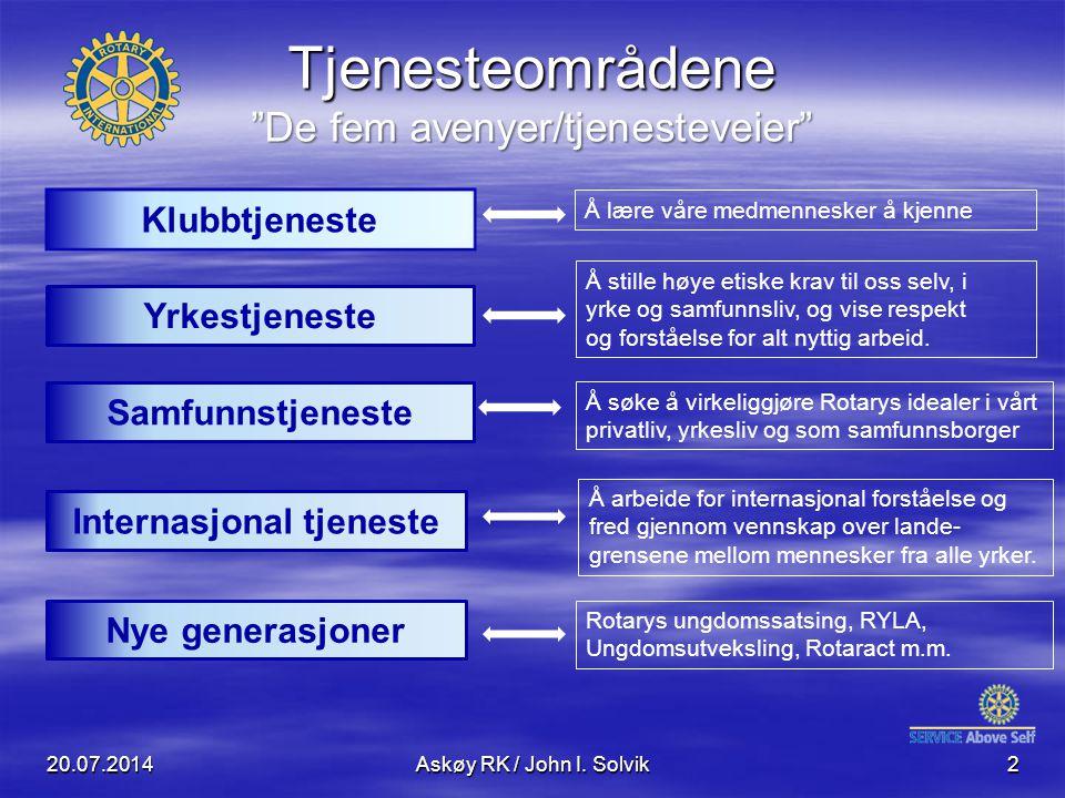 """Tjenesteområdene """"De fem avenyer/tjenesteveier"""" 20.07.2014Askøy RK / John I. Solvik2 Klubbtjeneste Nye generasjoner Internasjonal tjeneste Samfunnstje"""