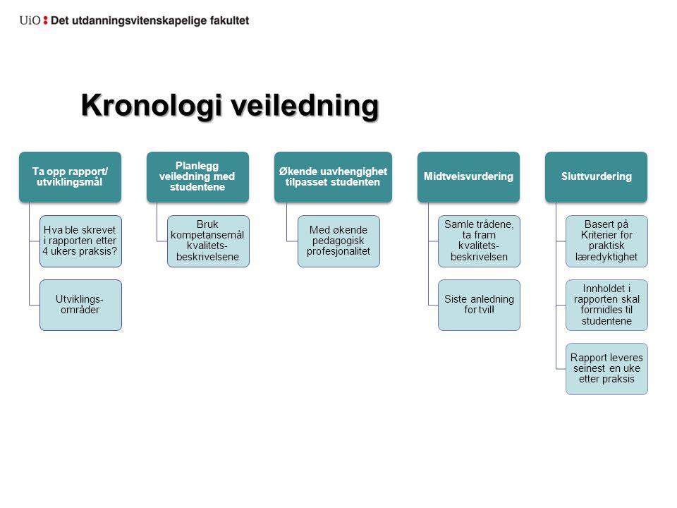 Kronologi veiledning Ta opp rapport/ utviklingsmål Hva ble skrevet i rapporten etter 4 ukers praksis? Utviklings- områder Planlegg veiledning med stud