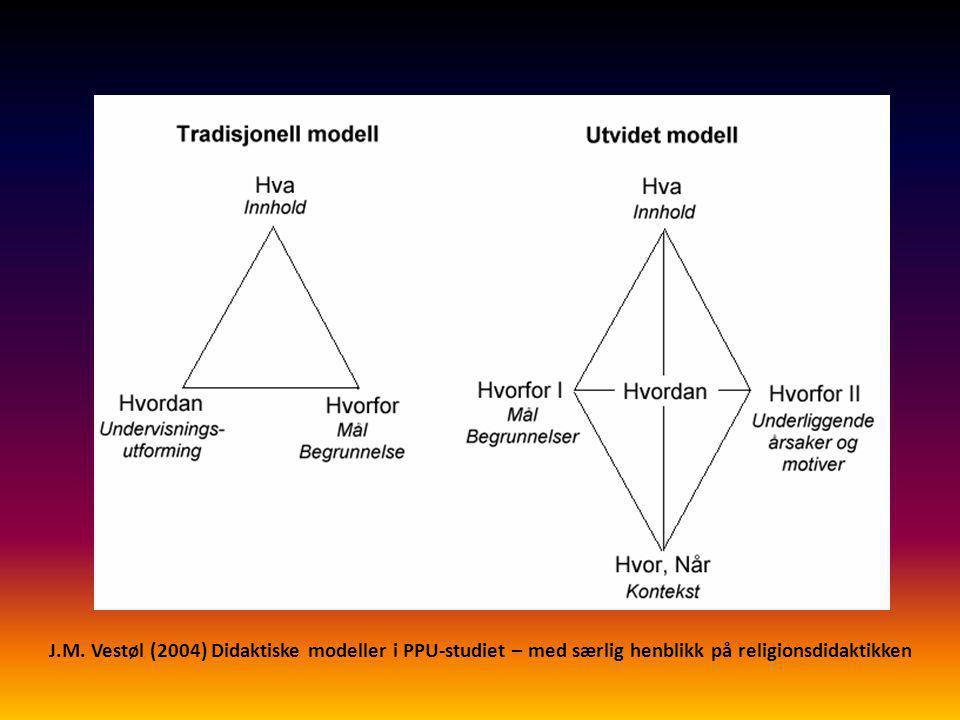 J.M. Vestøl (2004) Didaktiske modeller i PPU-studiet – med særlig henblikk på religionsdidaktikken
