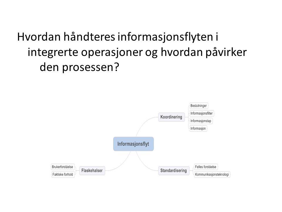 Hvordan håndteres informasjonsflyten i integrerte operasjoner og hvordan påvirker den prosessen?