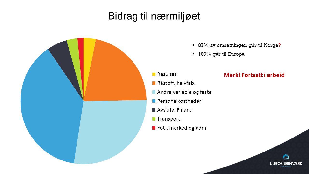 Bidrag til nærmiljøet 87% av omsetningen går til Norge? 100% går til Europa Merk! Fortsatt i arbeid