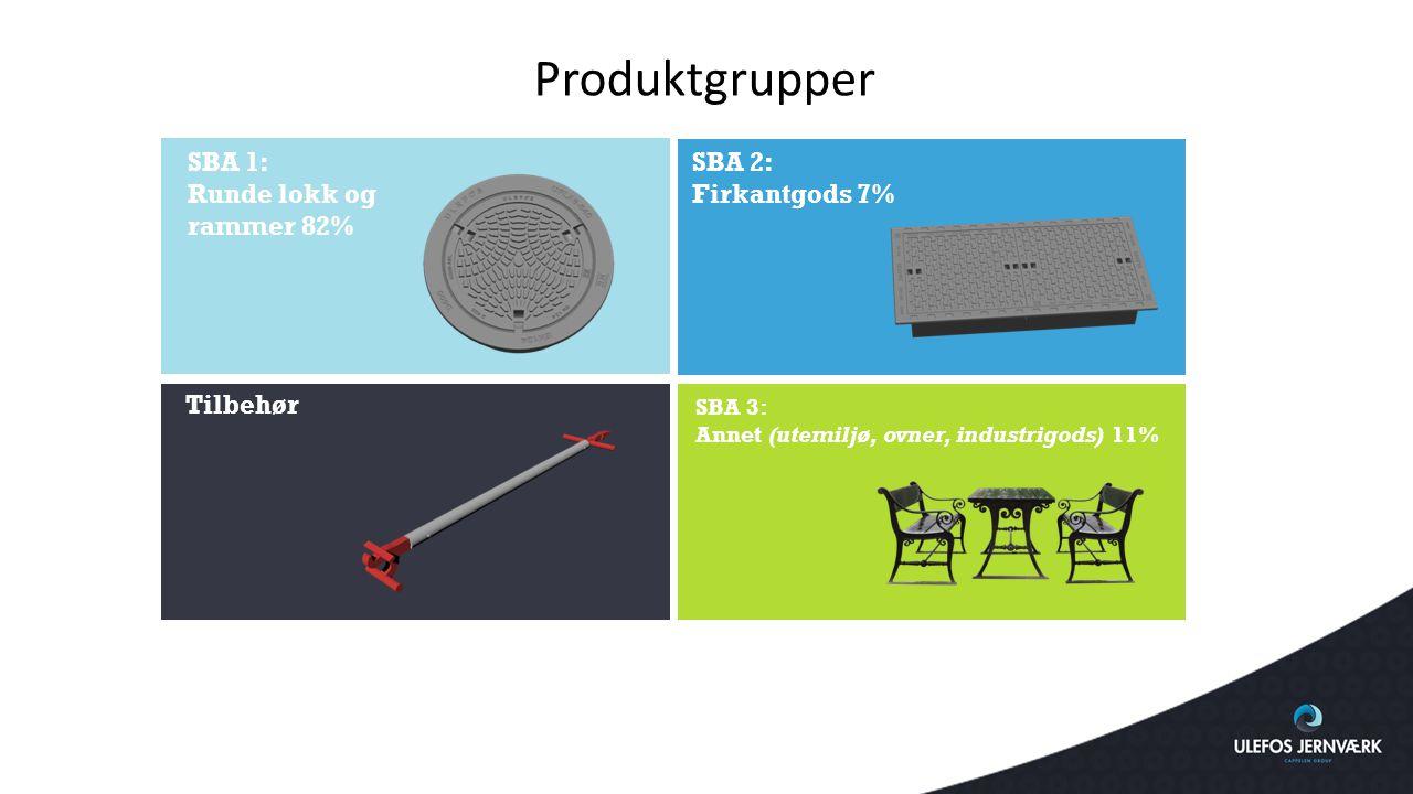 Produktgrupper SBA 1: Runde lokk og rammer 82% SBA 2: Firkantgods 7% Tilbehør SBA 3: Annet (utemiljø, ovner, industrigods) 11%
