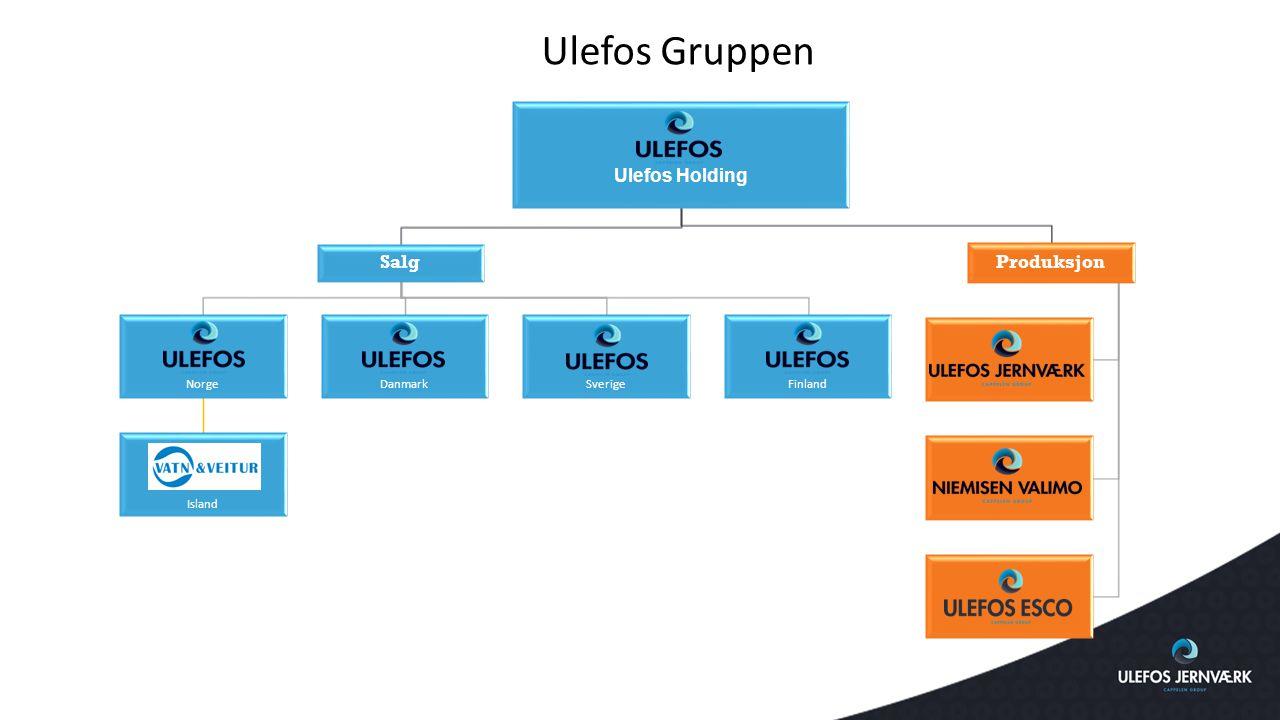Ulefos Gruppen Ulefos Holding Salg Norge Island DanmarkSverigeFinland Produksjon