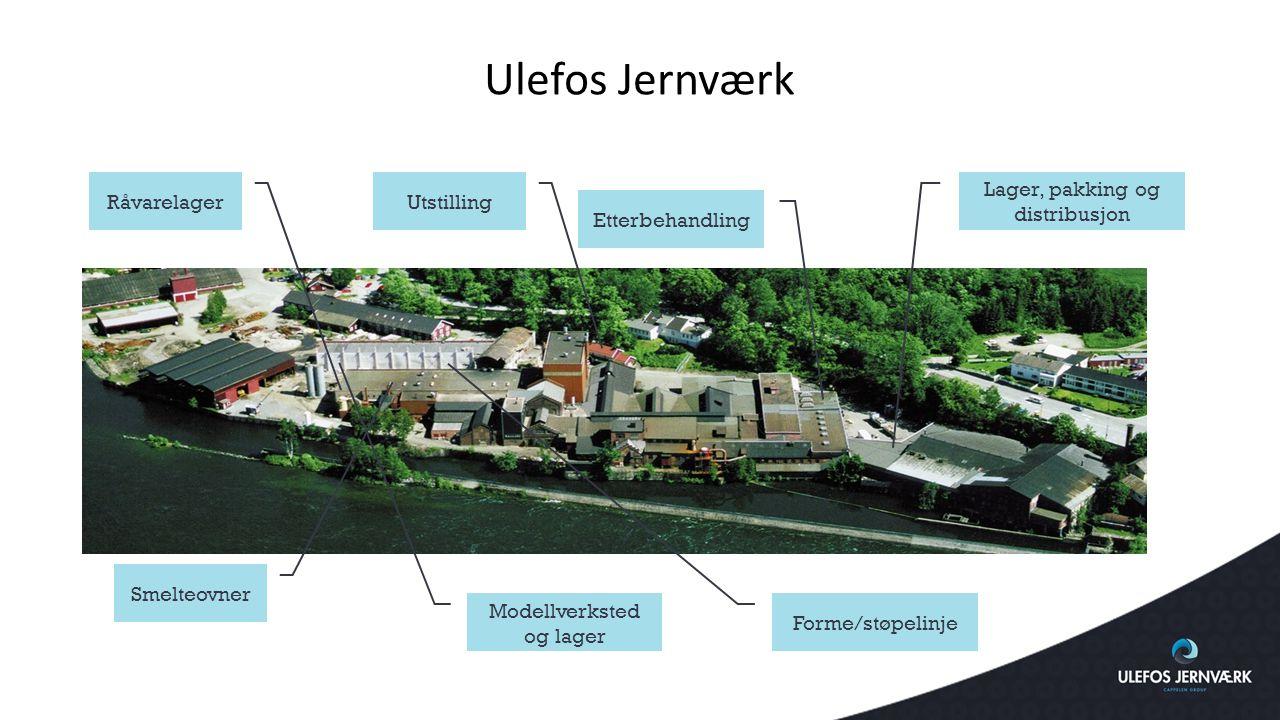 Ulefos Jernværk RåvarelagerUtstilling Etterbehandling Lager, pakking og distribusjon Smelteovner Modellverksted og lager Forme/støpelinje