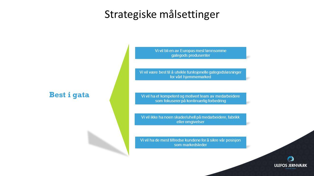 Strategiske målsettinger Vi vil bli en av Europas mest lønnsomme gategods produsenter Vi vil være best til å utvikle funksjonelle gategodsløsninger fo