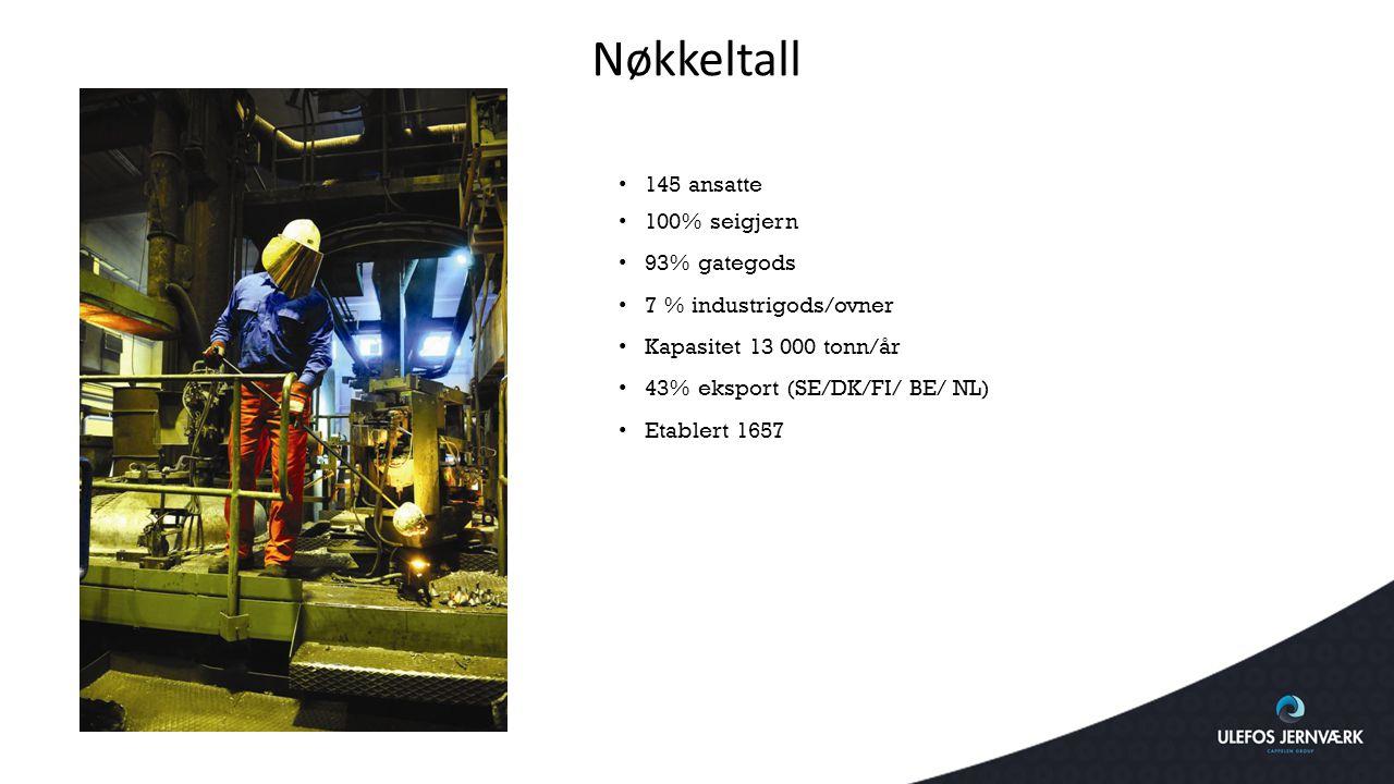 Nøkkeltall 145 ansatte 100% seigjern 93% gategods 7 % industrigods/ovner Kapasitet 13 000 tonn/år 43% eksport (SE/DK/FI/ BE/ NL) Etablert 1657