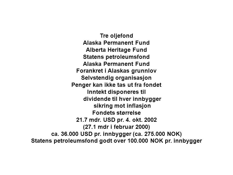 Tre oljefond Alaska Permanent Fund Alberta Heritage Fund Statens petroleumsfond Alaska Permanent Fund Forankret i Alaskas grunnlov Selvstendig organis