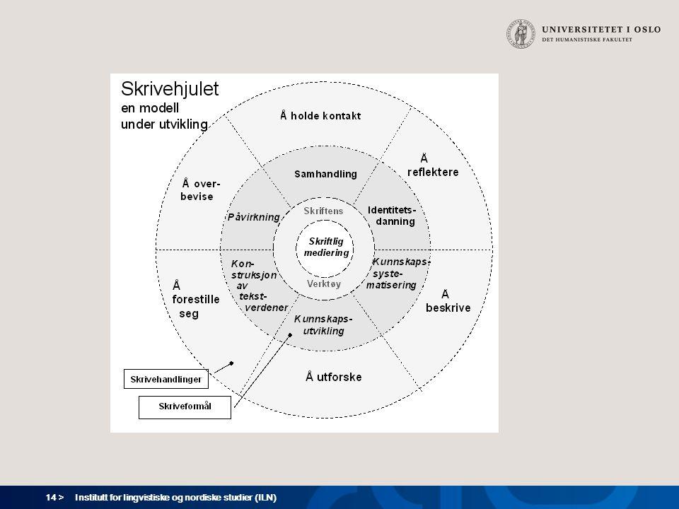 14 > Institutt for lingvistiske og nordiske studier (ILN)